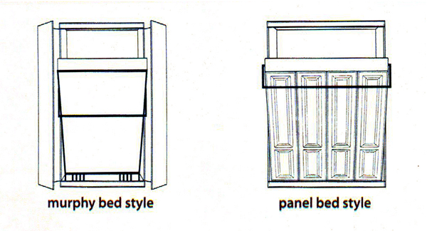 What 39 s the difference between a murphy bed and panel bed for What is the difference between space and place